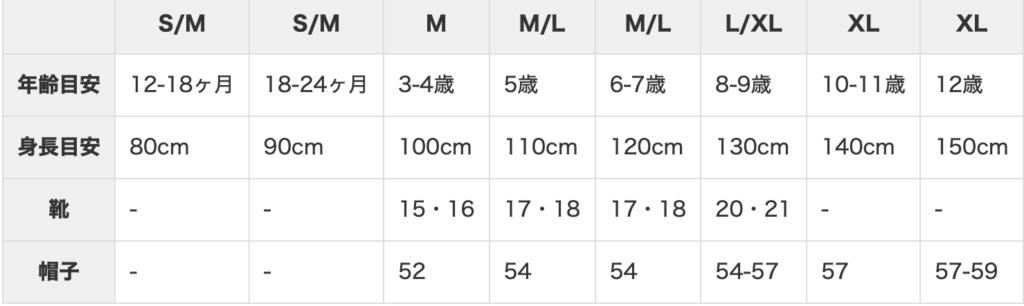 インセクトコレクションサイズ表